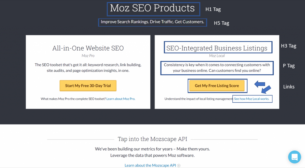 Moz Tag Example
