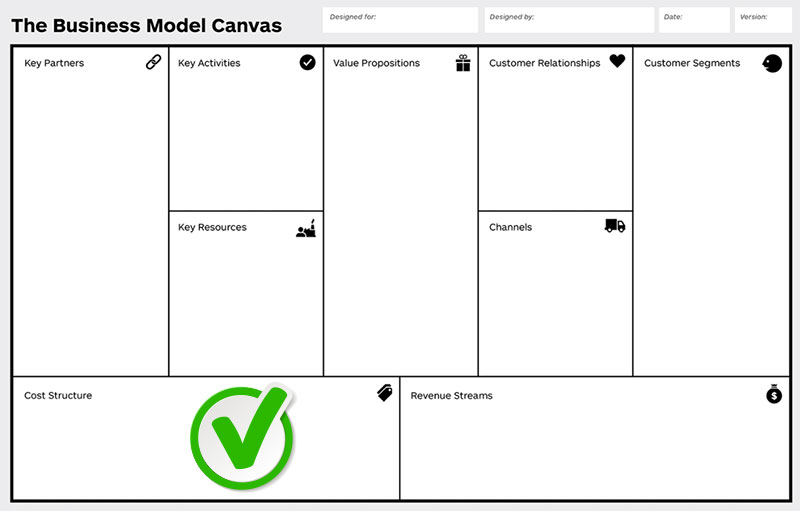 9 Building Blocks of Business Model Canvas - Animas Marketing  Cost Structure In Business Model