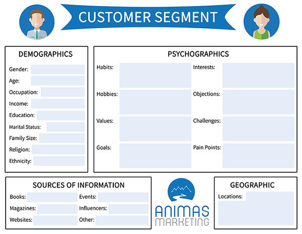 Detailed Customer Segment