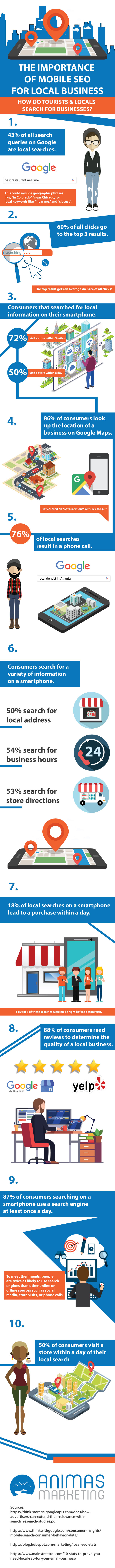 mobile seo local infographic