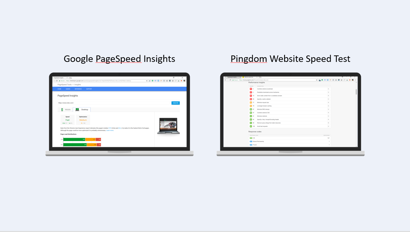 pagespeed insight tests