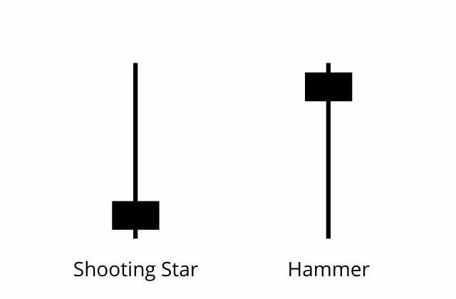shooting star stocks