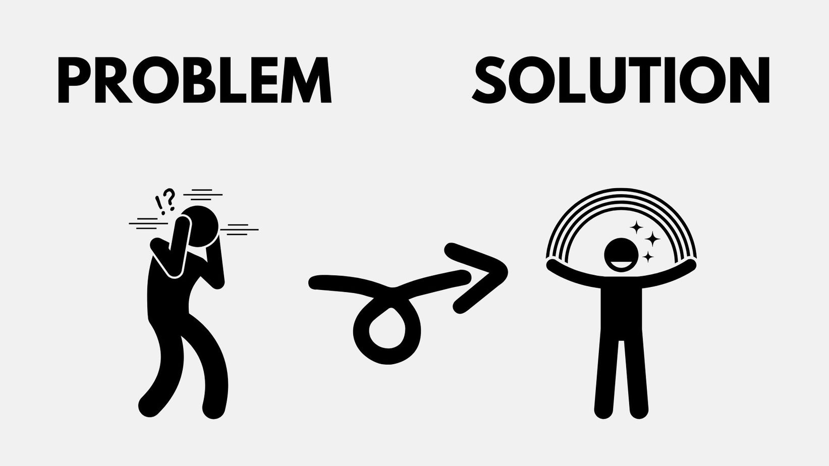 problem to a solution