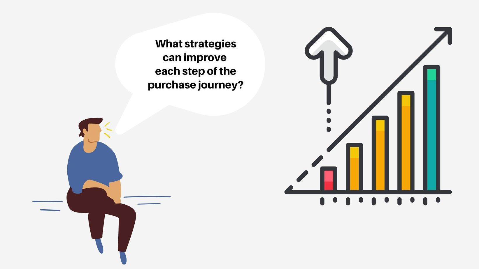 marketing strategy questions