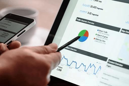 digital marketing know